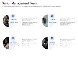 Convertible Bond Funding Senior Management Team Ppt Powerpoint Presentation Slides Deck