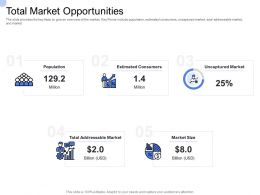 Convertible Bond Funding Total Market Opportunities Ppt Powerpoint Presentation Icon