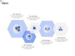 Convertible Bond Funding Venn Ppt Powerpoint Presentation Pictures Aids