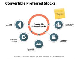 Convertible Preferred Stocks Cumulative Preferred Ppt Powerpoint Presentation Ideas Deck