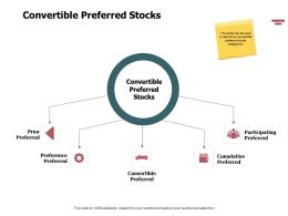 Convertible Preferred Stocks Ppt Powerpoint Presentation Ideas