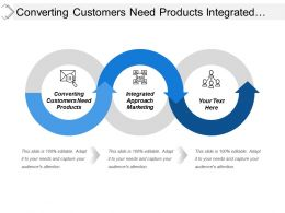 Converting Customers Need Products Integrated Approach Marketing Workforce Demographics