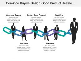 Convince Buyers Design Good Product Realize Internal External
