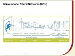 Convolutional Neural Networks CNN Bicycle Ppt Powerpoint Presentation File Vector