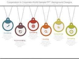 Cooperation In Corporate World Sample Ppt Background Designs