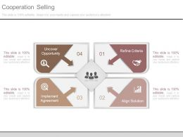 Cooperation Selling Diagram Powerpoint Slide Download