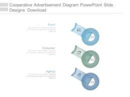 Cooperative Advertisement Diagram Powerpoint Slide Designs Download