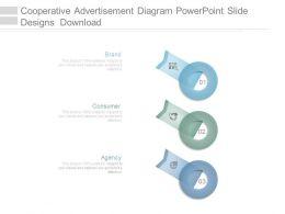 Cooperative Advertisement Diagram Powerpoint Slide Designs Download