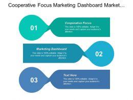 Cooperative Focus Marketing Dashboard Market Profile Market Segments