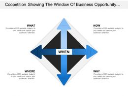 Coopetition Showing The Window Of Business Opportunity