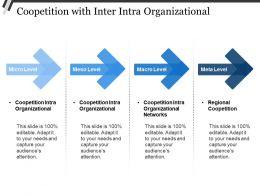 Coopetition With Inter Intra Organizational