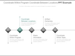Coordinate Within Program Coordinate Between Locations Ppt Example