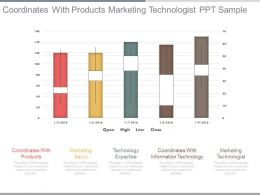Coordinates With Products Marketing Technologist Ppt Sample