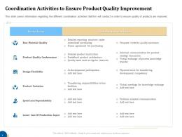 Coordination Activities To Ensure Product Quality Improvement Business Turnaround Plan Ppt Pictures