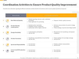 Coordination Activities To Ensure Product Quality Improvement Ppt Layouts