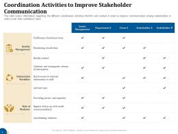 Coordination Activities To Improve Stakeholder Communication Business Turnaround Plan Ppt Inspiration
