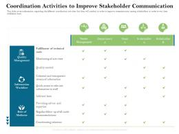 Coordination Activities To Improve Stakeholder Communication Information Ppt Powerpoint Presentation Template