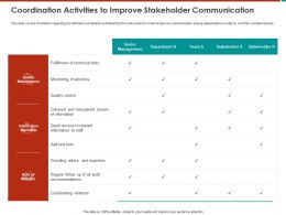 Coordination Activities To Improve Stakeholder Communication M795 Ppt Powerpoint Presentation File Slide