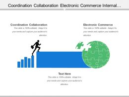 Coordination Collaboration Electronic Commerce Internal Business System Business Applications