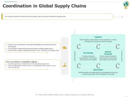 Coordination In Global Supply Chains Ppt Powerpoint Presentation Infographics