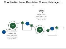 Coordination Issue Resolution Contract Manager Responsible Service Delivery