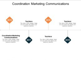 Coordination Marketing Communications Ppt Powerpoint Presentation Pictures Microsoft Cpb