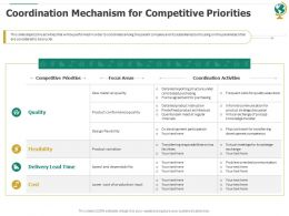Coordination Mechanism For Competitive Priorities Ppt Powerpoint Show Gallery