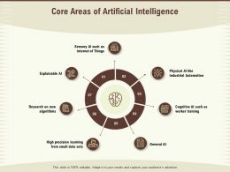 Core Areas Of Artificial Intelligence Algorithms Ppt Powerpoint Presentation Good