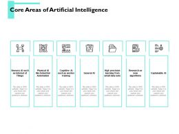 Core Areas Of Artificial Intelligence General Ppt Powerpoint Presentation Portfolio Tips
