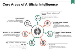 Core Areas Of Artificial Intelligence Ppt Powerpoint Presentation Portfolio Structure