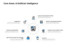 Core Areas Of Artificial Intelligence Process Ppt Powerpoint Slides