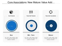 Core Associations New Mature Value Add With Circles