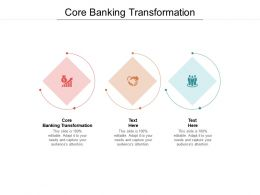 Core Banking Transformation Ppt Powerpoint Presentation Gallery Rules Cpb
