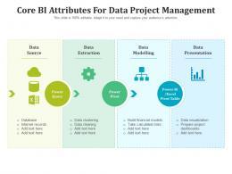 Core BI Attributes For Data Project Management