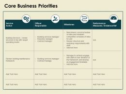 Core Business Priorities Performance Ppt Powerpoint Presentation Outline Topics