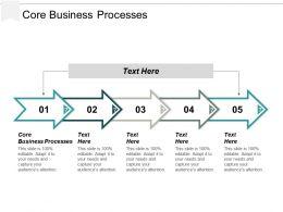 Core Business Processes Ppt Powerpoint Presentation Portfolio Rules Cpb
