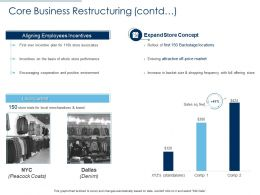 Core Business Restructuring Concept Ppt Aids Infographics