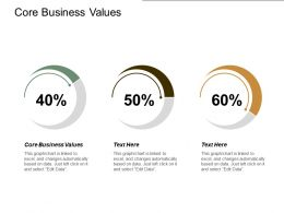 Core Business Values Ppt Powerpoint Presentation Gallery Professional Cpb