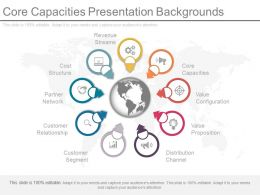 Core Capacities Presentation Backgrounds
