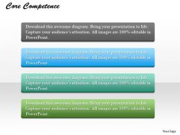 Core Competence Powerpoint Template Slide