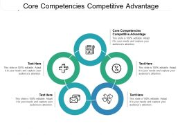 Core Competencies Competitive Advantage Ppt Powerpoint Presentation Gallery Graphics Cpb