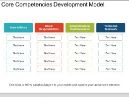 Core Competencies Development Model Powerpoint Templates