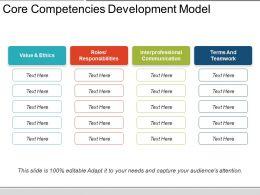 core_competencies_development_model_powerpoint_templates_Slide01