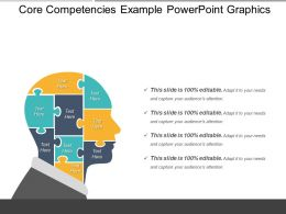 Core Competencies Example Powerpoint Graphics