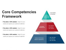 Core Competencies Framework Powerpoint Guide
