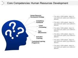 Core Competencies Human Resources Development Powerpoint Ideas
