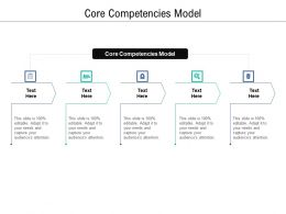 Core Competencies Model Ppt Powerpoint Presentation Icon Influencers Cpb