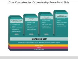 Core Competencies Of Leadership Powerpoint Slide