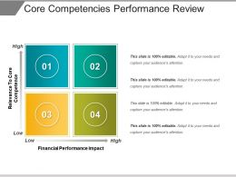 Core Competencies Performance Review Powerpoint Slide Clipart