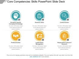 Core Competencies Skills Powerpoint Slide Deck